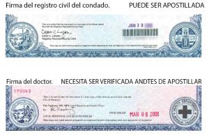 Verificacion de firmas